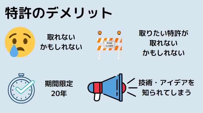 特許を取得するデメリットを表す図