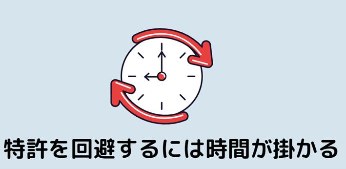 迂回発明をするには時間が掛かることを表す図